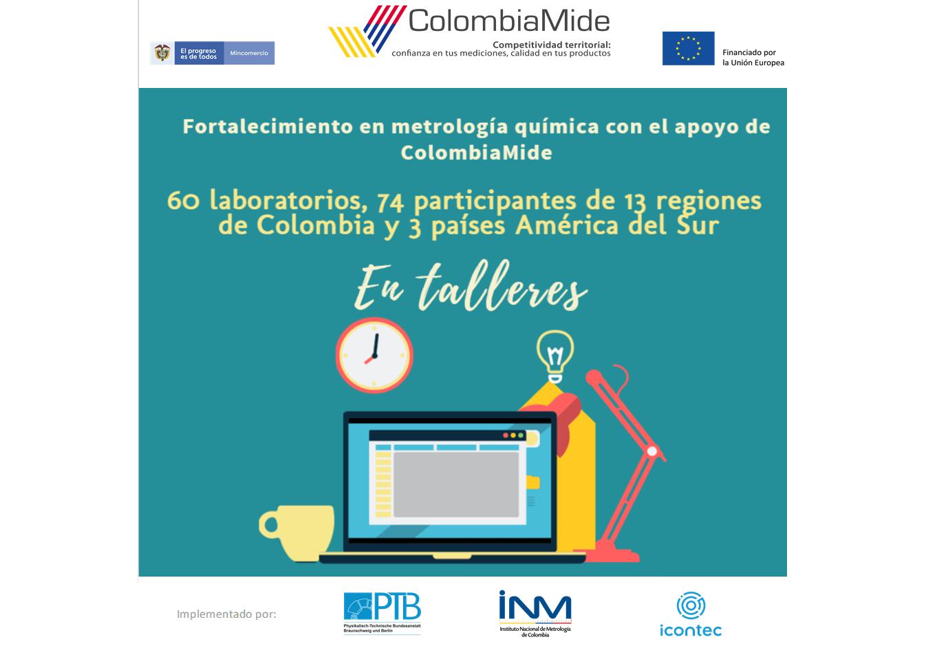 Fortalecimiento en metrología química con el apoyo de ColombiaMide